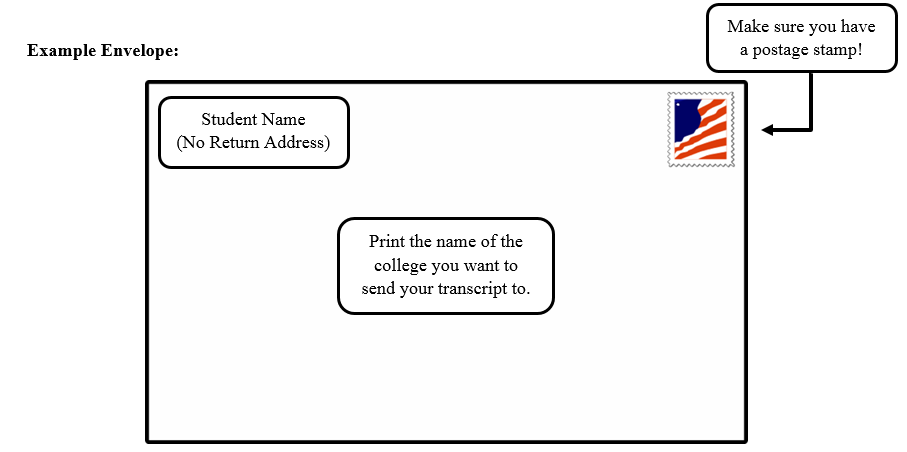 Transcript requests note if the school is out of state please neatly print the entire admissions address onto the envelope in state schools we will put a label over the thecheapjerseys Gallery