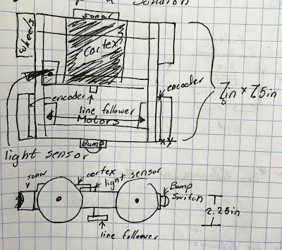 VEX Car Project - Principles of Engineering