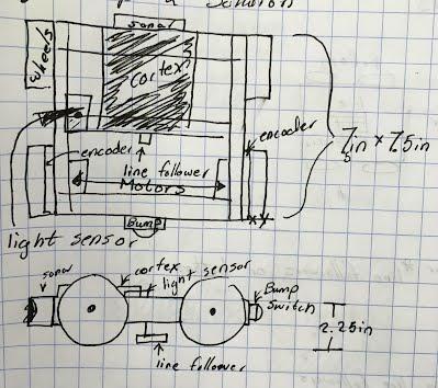 Vex Robot 360 Principles Of Engineering