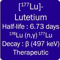 Lutetium 1777