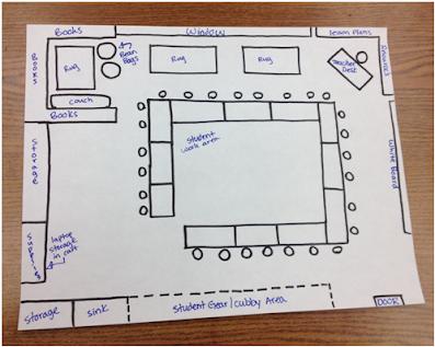 Classroom Design Krista Borba