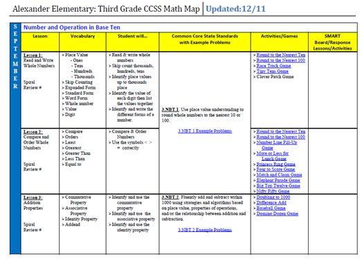 CCSS Math - Mr  Dolph's 3rd Grade