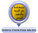 https://sites.google.com/a/alhekma-baqa.edu-haifa.org.il/318501/activities-2014