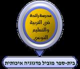 https://sites.google.com/a/alhekma-baqa.edu-haifa.org.il/318501/activities-2014