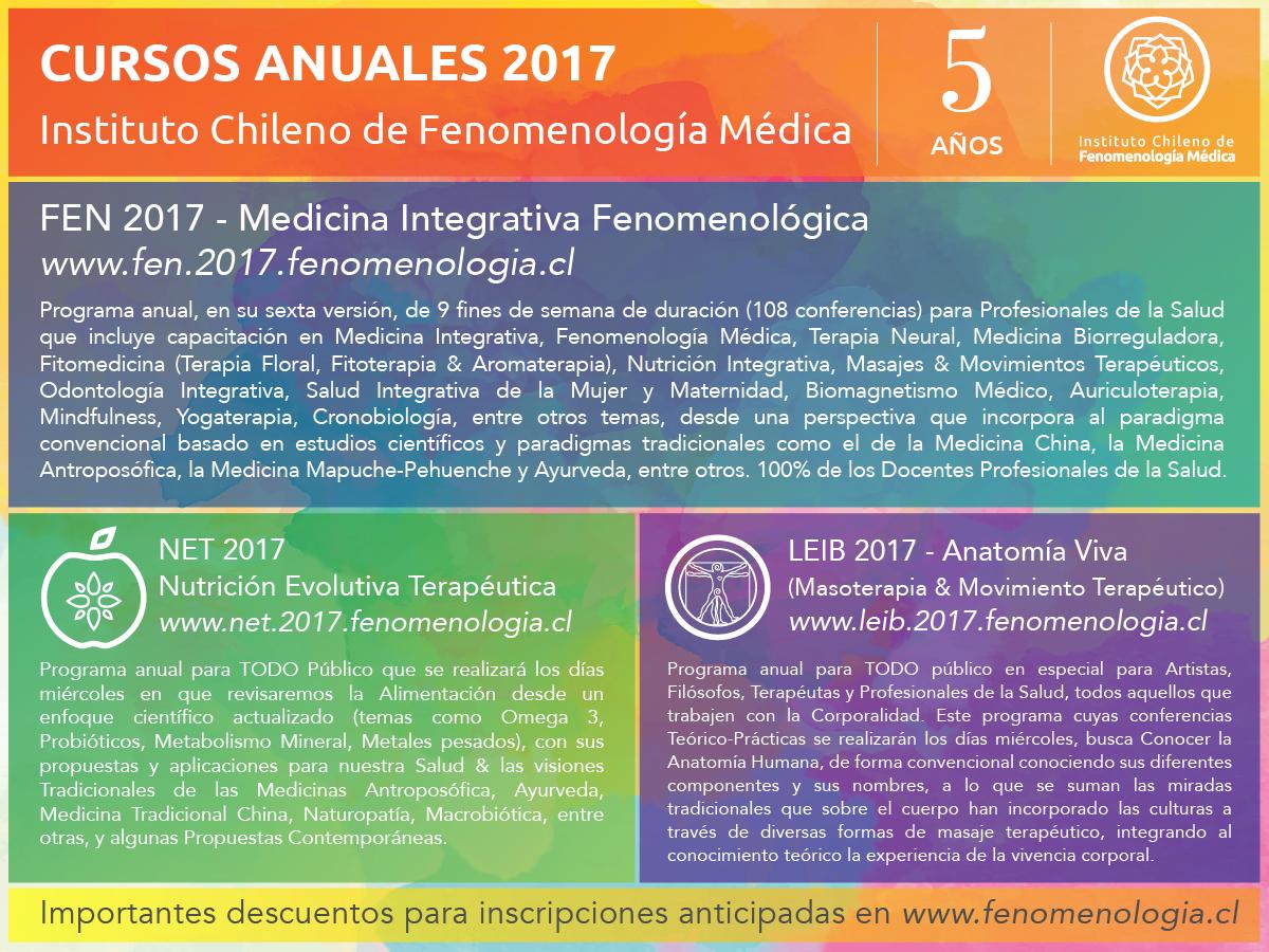 Medicina Integrativa para Estudiantes eKËMAMËLL.2017 - Instituto ...