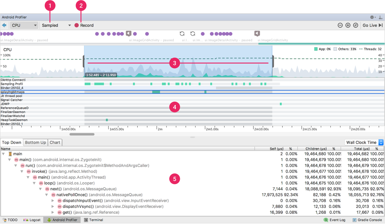 Android Profiler in Android Studio 2 4 preview - Android