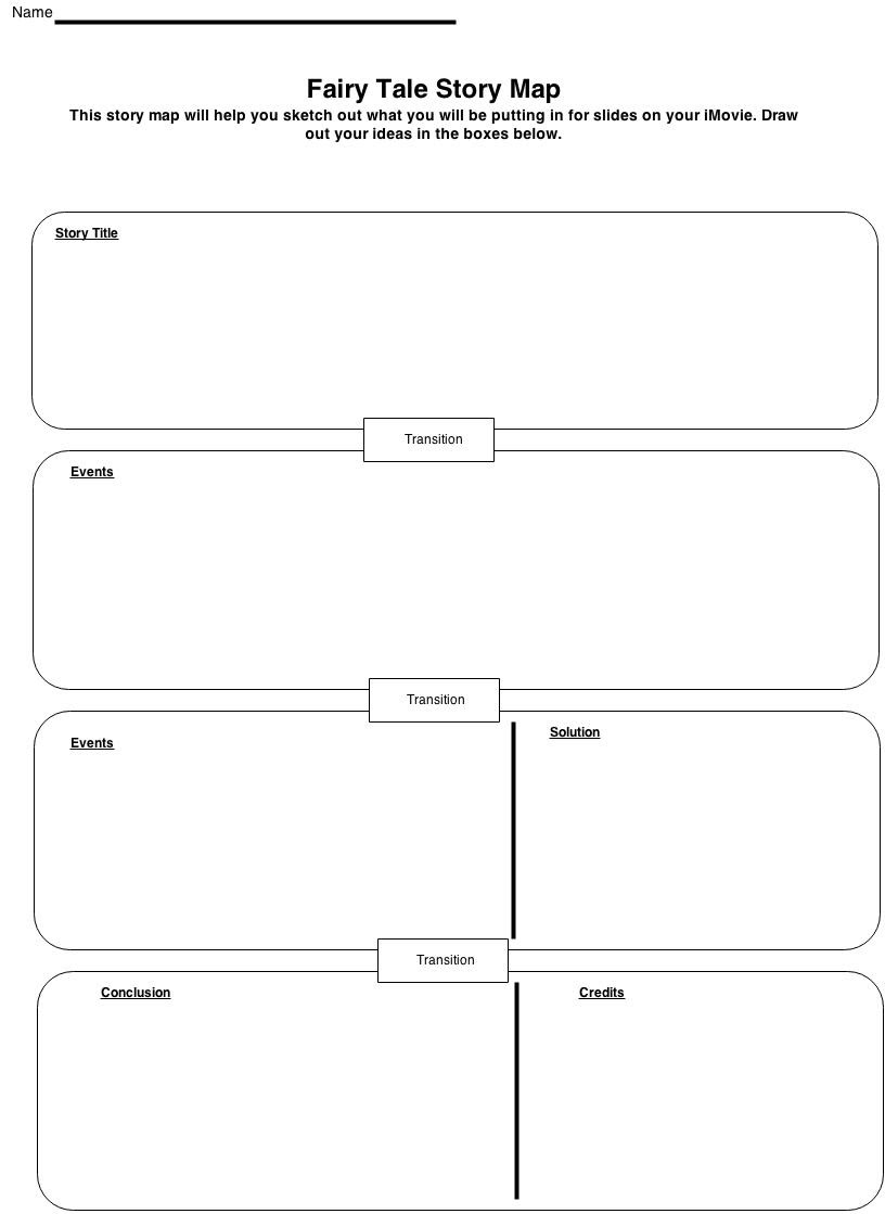 Untitled diagram 3g story map slide planner student sample publicscrutiny Image collections