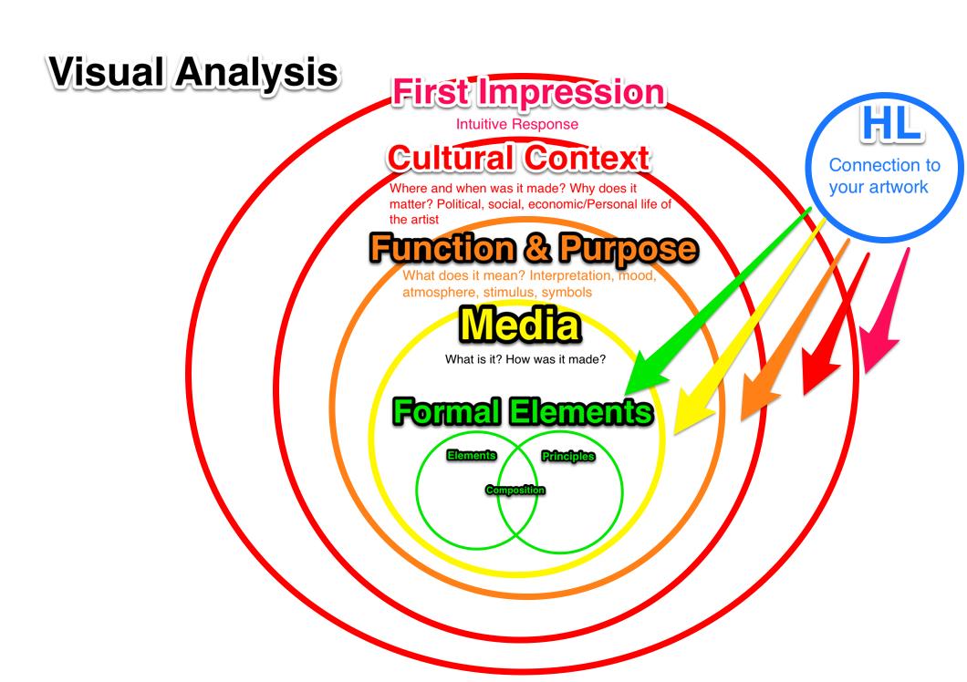 The Art of Seeing: Visual Analysis - Ms. Jameson