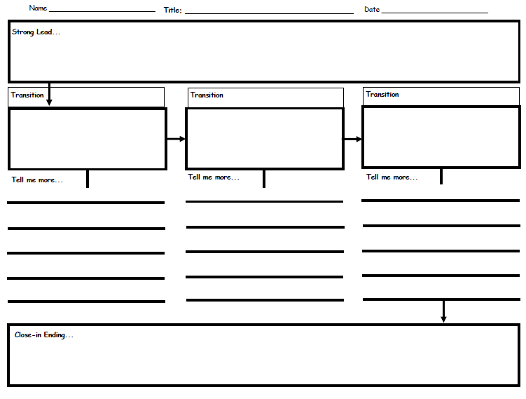 Story Map Mrs Bierers Website – Story Map Template