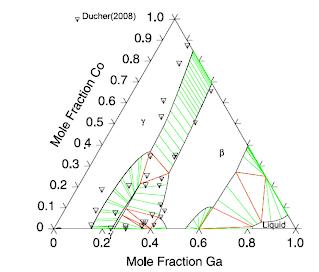 co-ni-ga ternary phase diagram at 700 c