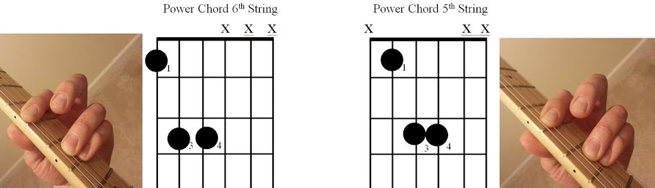 The Power Chord - Learn-to-Play Guitar