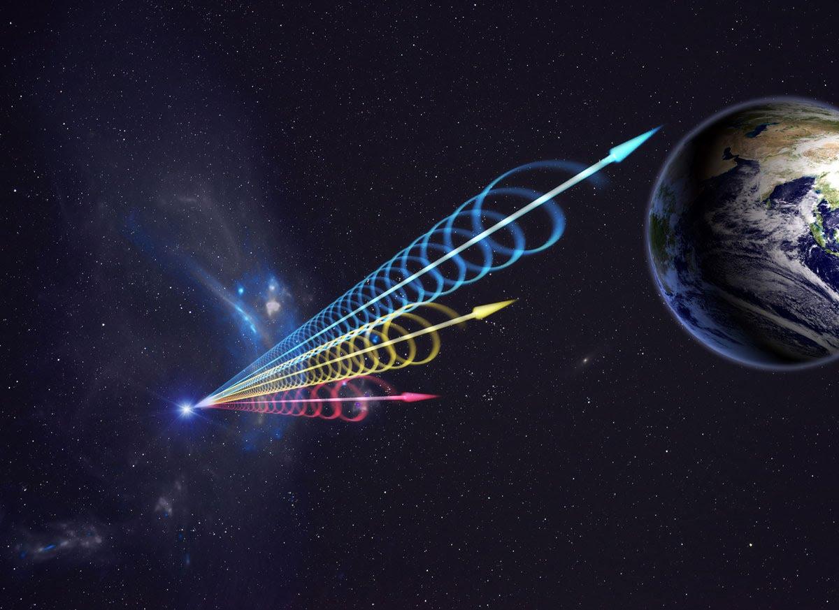 插畫圖示意某快速電波爆發(FRB)正在抵達地球途中。不同顏色代表快速電波爆發以三種波長的電波形式抵達地球,波長最長者(紅色)比波長最短者(藍色)抵達時間略延遲約數秒。這種延遲叫做色散。宇宙中,電波行經電離區,出現色散。Credit: 北京天文館Jingchuan Yu