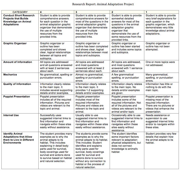 problem solution research paper rubric Discover the building blocks of project-based learning (pbl) by understanding  the basis of pbl, teachers see how the process supports.