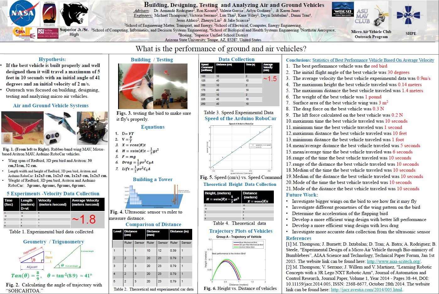 Demo Poster And Data Table Template For Science Fairs Michael Thompson