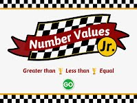 Comparing Number Values