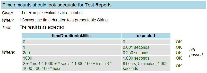 Example report