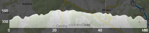 http://www.bikemap.net/cs/route/3188480-unesov-60/