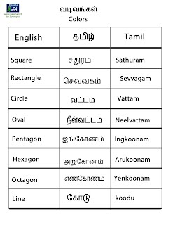 list of tamil phrases in essays Modern tamil writing is largely based on the 13th century grammar naṉṉūl which is an agglutinative language tamil words consist of a lexical root to which.