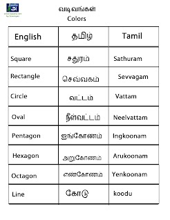 Three letter words in tamil 50 words