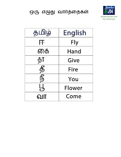 List Of Single Letter Words In Tamil