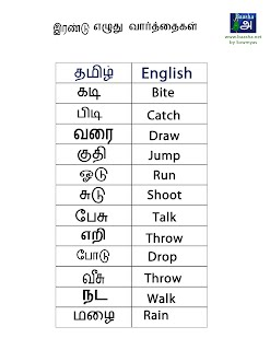 tamil word to english word dictionary