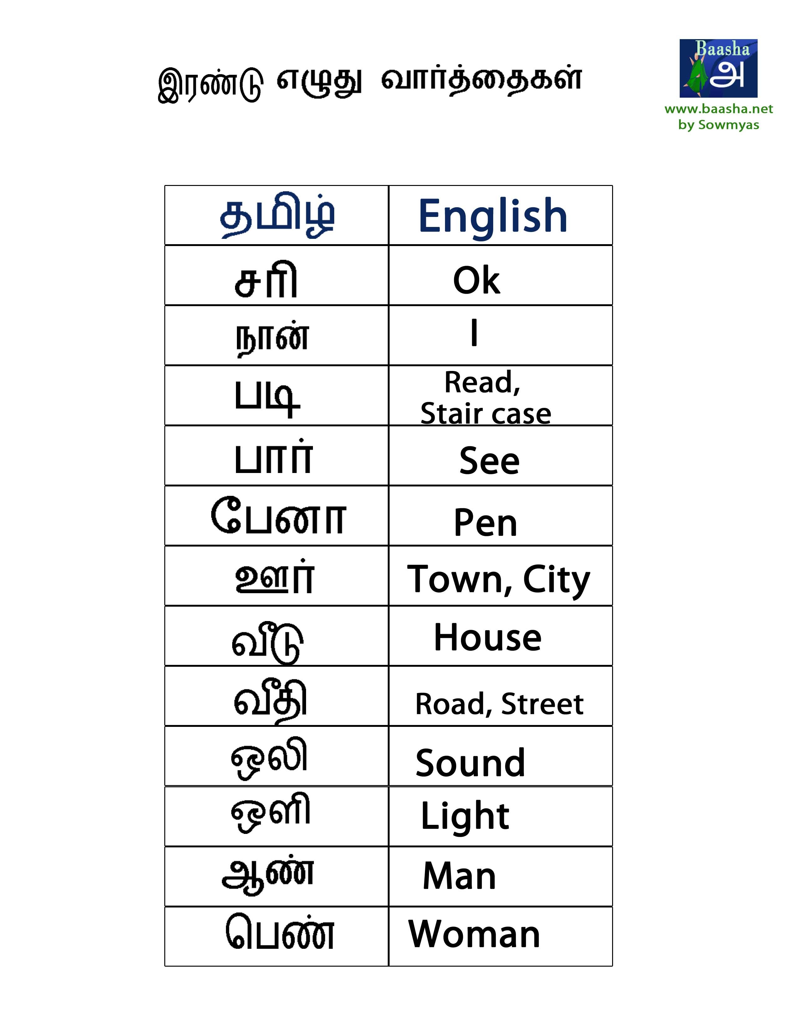 a to z english words with tamil meaning