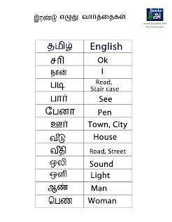 Words List Tamil Baasha