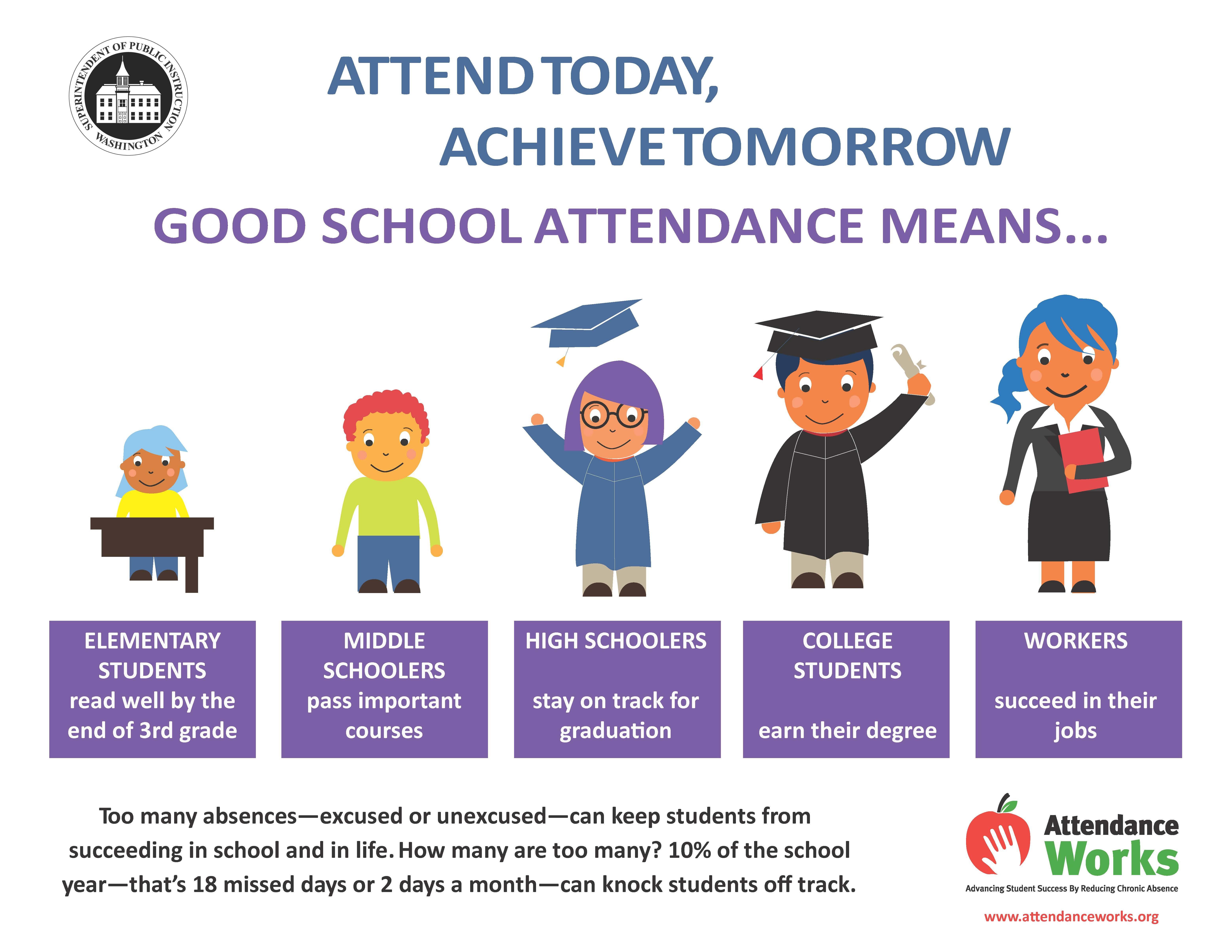 http://www.attendanceworks.org/