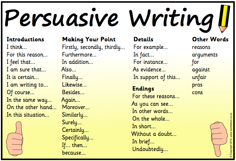Help writing persuasive essays