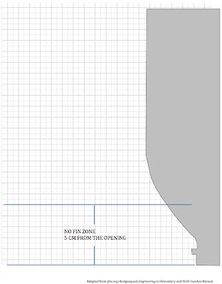 How to construct a bottle rocket acrms ncso shark fin blank fin template maxwellsz