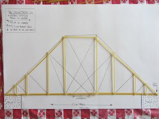 spaghetti bridge research paper The long and short of american bridges worksheet   bridge research guide  worksheet   u paper towel or toilet paper rolls could be used as piers for a.