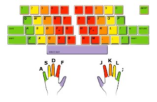 www.typing.com