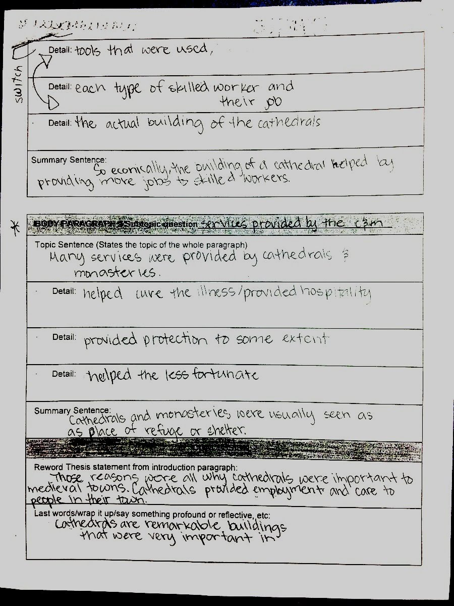 example of 5p essay template and final draft ms pinckney s website
