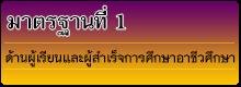 https://sites.google.com/a/bicec.ac.th/qa/matrthan-thi-1-dan-phu-reiyn-laea-phu-sarec-kar-suksa-xachiwsuksa