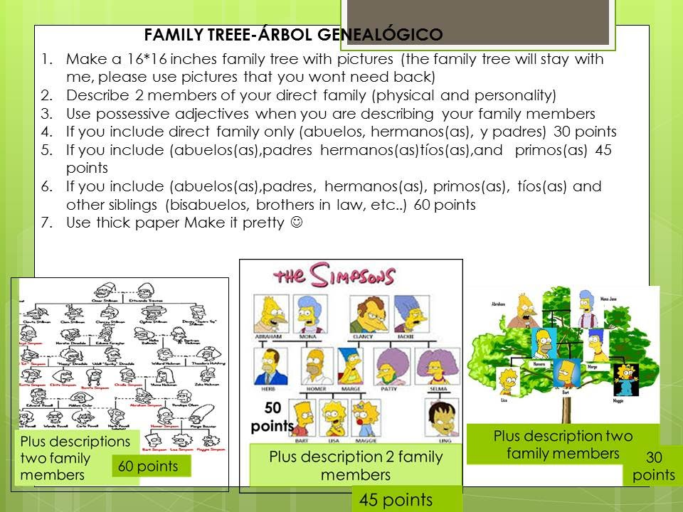 Spanish 2 Family Tree Project   Tree Repulseweb.net