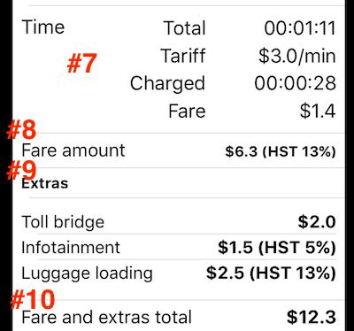 fare and extras breakdown receipt tax speedohelp