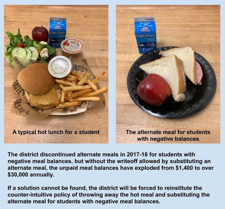 Alternate meal