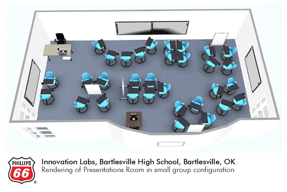 BHS Presentations Room