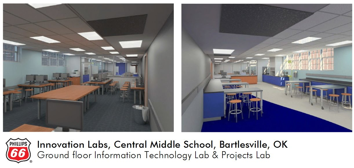 Central Ground Floor Labs