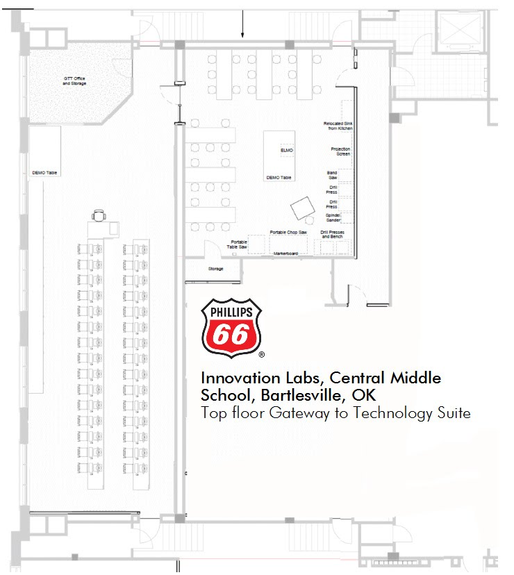 Central Top Floor Innovation Labs