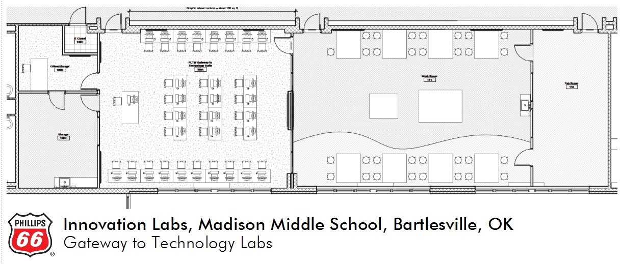 Madison GTT Labs