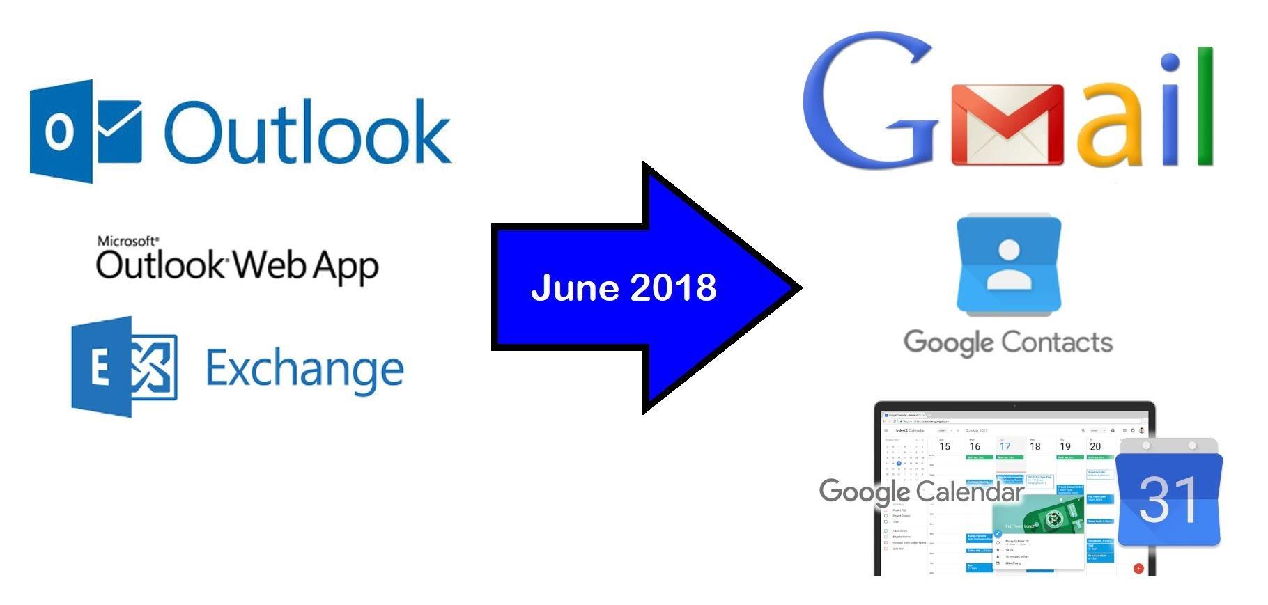Exchange to Google
