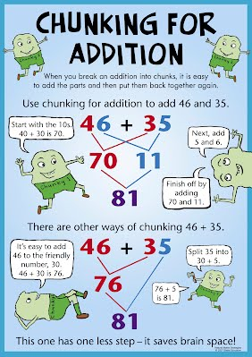 Addition Lesson One - Year 5 2016