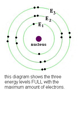 Full Atom Diagram - Block And Schematic Diagrams •