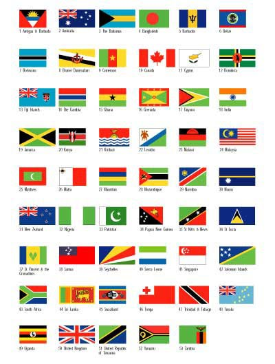 """commonwealth of nations Recognising the change, the term """"british commonwealth of nations"""" was first  officially used in the 1921 anglo-irish treaty according to the."""