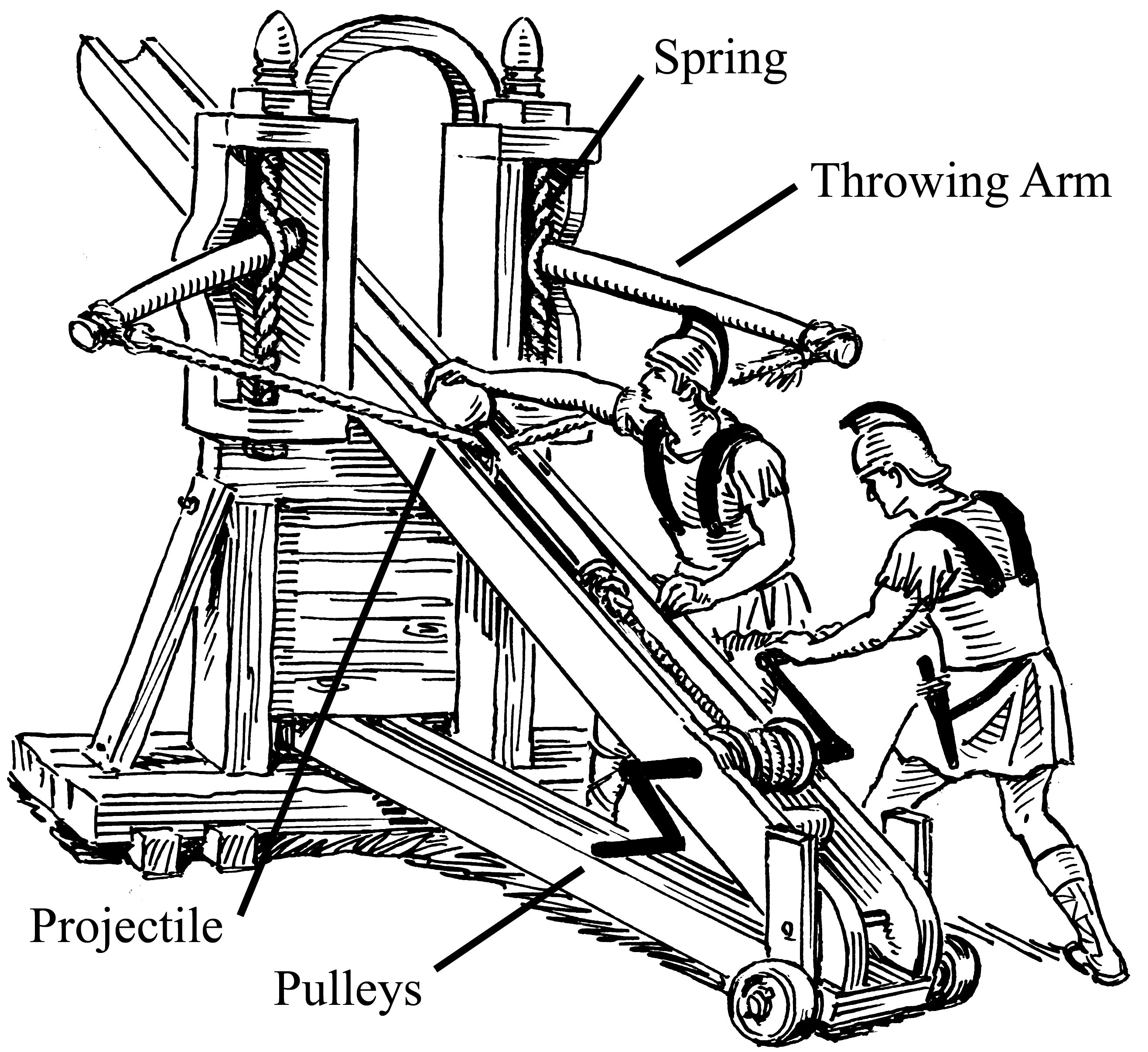 the catapult ancient greece civilization Diagram of Greek Gods the picture above is of the greeks double armed catapult known as the ballista designed to shoot long heavy bolts that looked like arrows or small