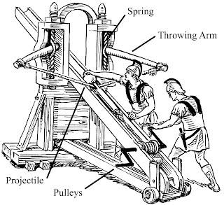 The Catapult - Ancient Greece Civilization
