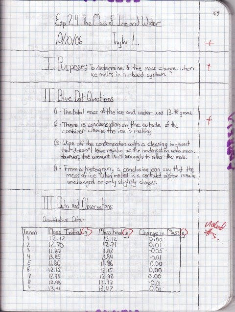 Lab Notebook Examples - Ms. Hakhamimi's IPS