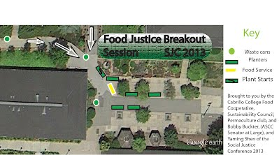 Food Justice Presentation and Food Service map