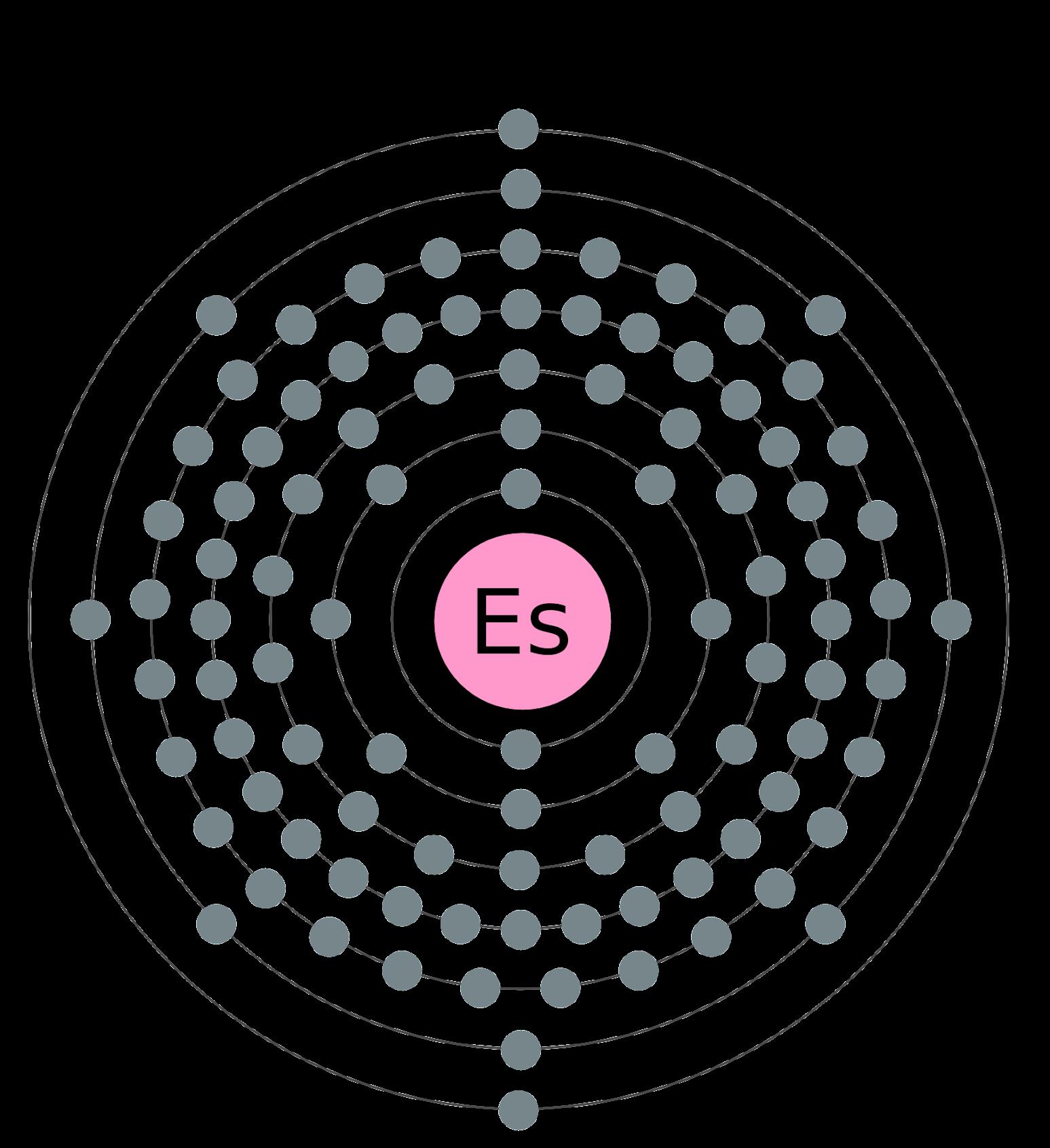 Einsteinium Periodic Table